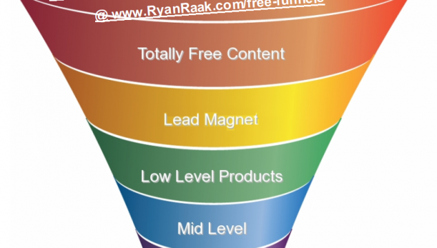 Network Marketing Funnels