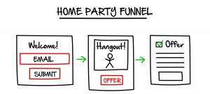 Free MLM Funnels - Home Party Funnel