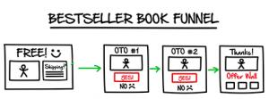 Free MLM Funnels - Free Ebook Funnel